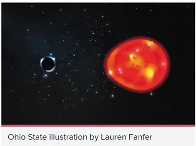"""迄今最小且最近地黑洞""""独角兽""""发现 质量约是太阳三倍"""
